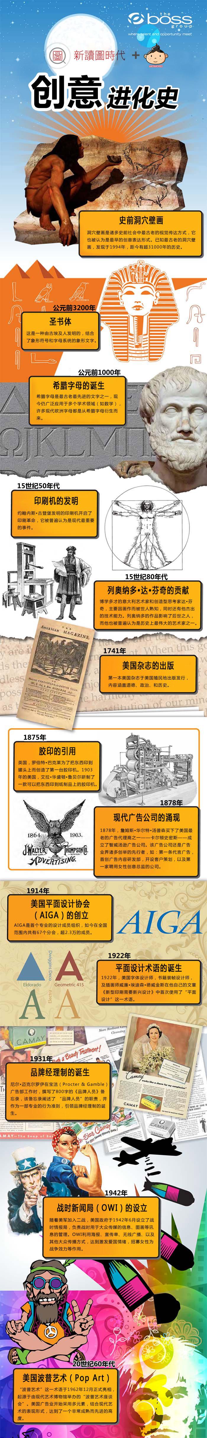 创意进化史 - wuwei1101 - 西花社